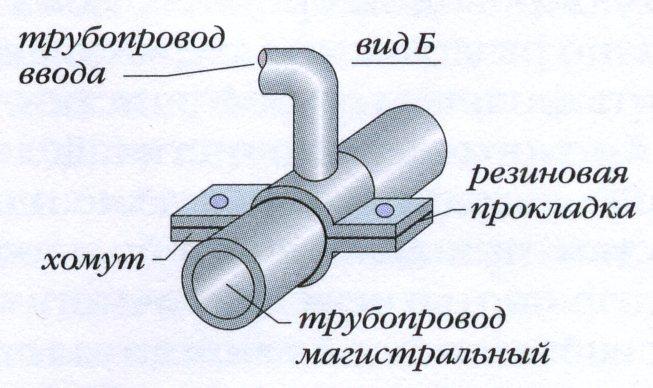 Схема крепления стальной трубы