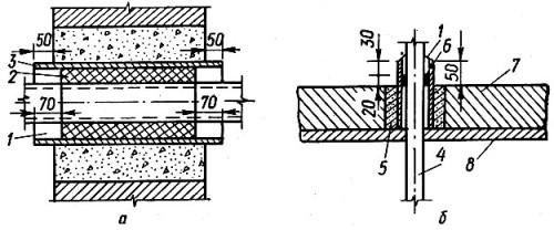 Схема переноса газовой трубы через перекрытия