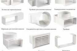 Элементы пластиковых воздуховодов для вентиляции