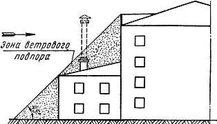 Защита дымовых труб от ветрового подпора