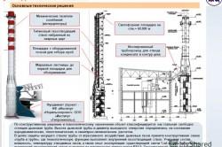 Устройство и характеристики типичной промышленной дымовой трубы
