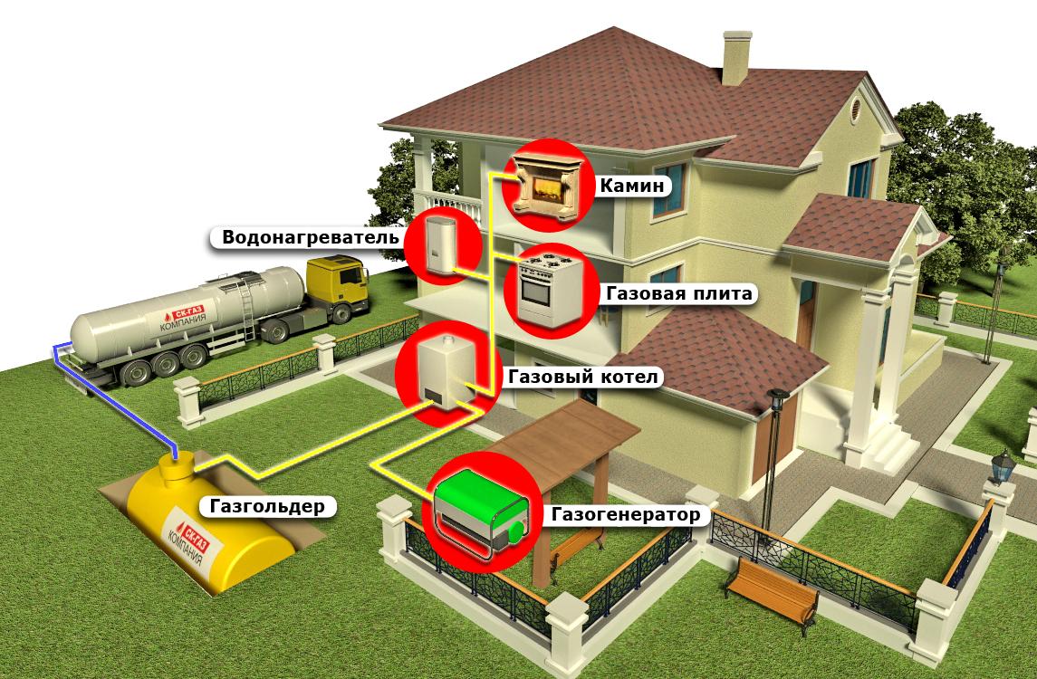 согласие на врезку в частный газопровод образец