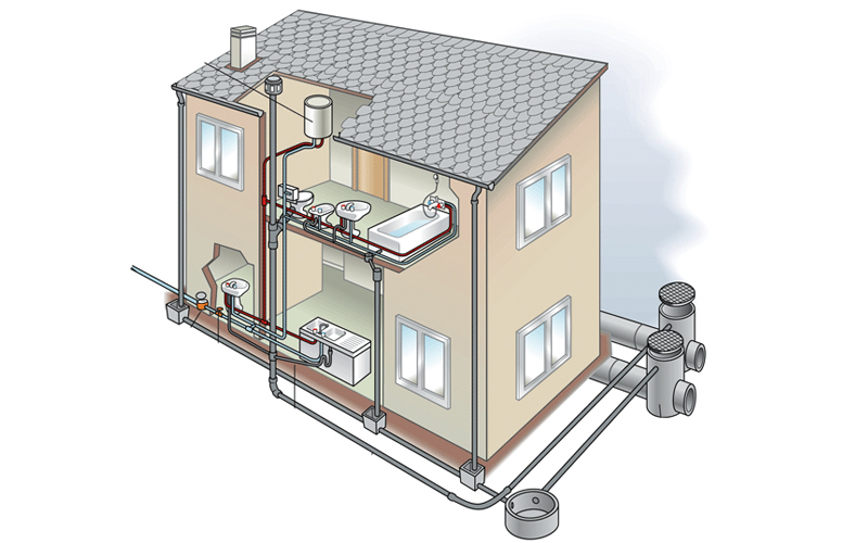 Схема расположения канализации