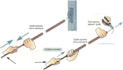 Схема монтажа гофротрубы для электропроводки