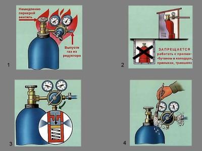 Схема пожаробезопсти при работе с газовыми баллонами