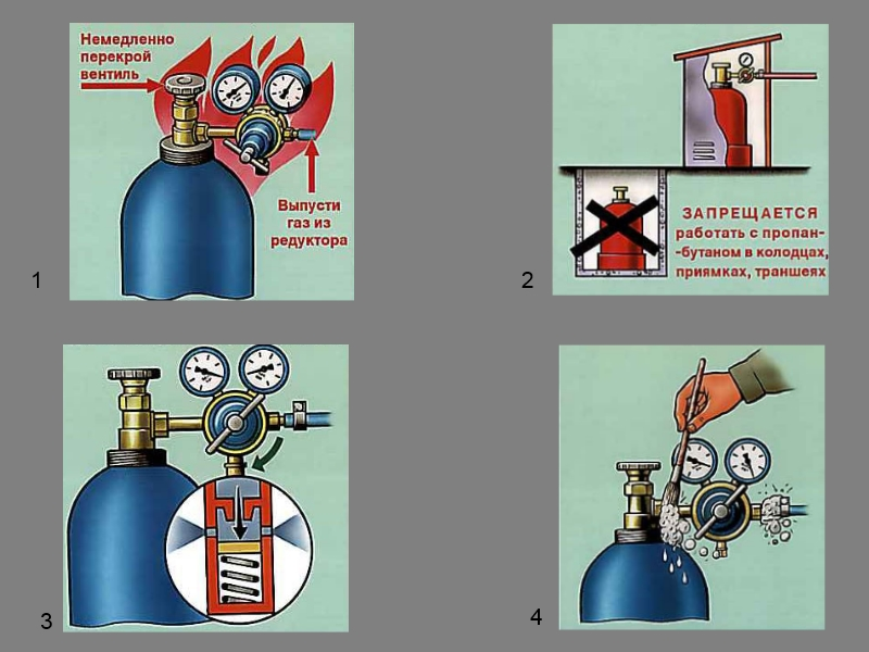 Схема пожаробезопсти при