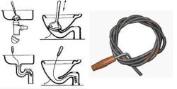 Схема прочистки засоров труб тросом