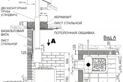 Схема установки печи на фундамент