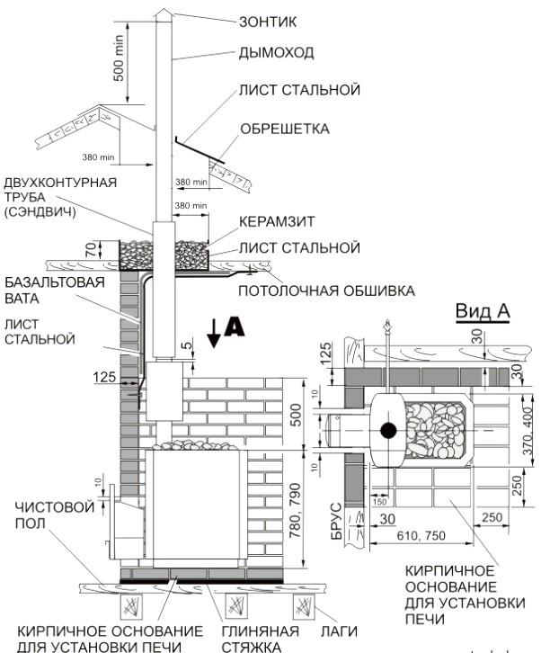 Схема установки печи на