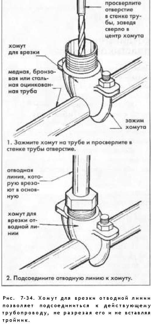 Схема врезки водопровода