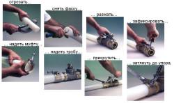 Этапы соединения труб с помощью соединительной муфты