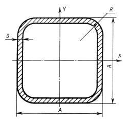 Труба стальная квадратная
