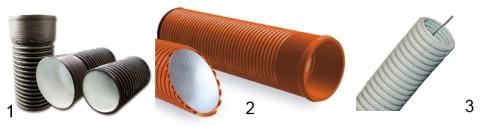 Виды материалов для гофротруб