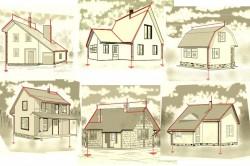 Виды расположения молниезащиты дома