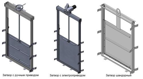 Схема видов щитовых затворов