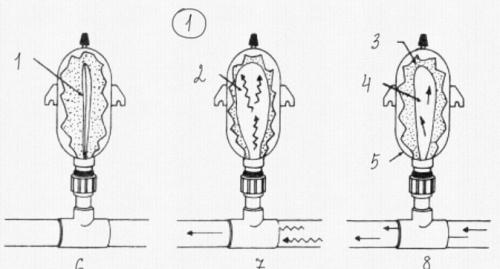 Схема работы глушителя гула