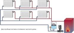 Схема двухтрубной системы отопления с насосом для циркуляции.