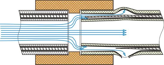 Расслоение многослойной трубы