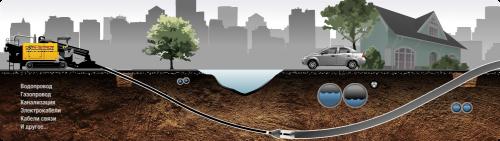 Безтраншейное прокладывание водопровода