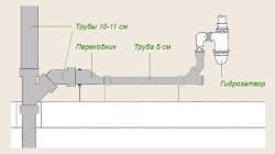 Схема пластиковых канализационных труб с разными диаметрами
