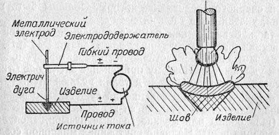 Схема электросварки труб