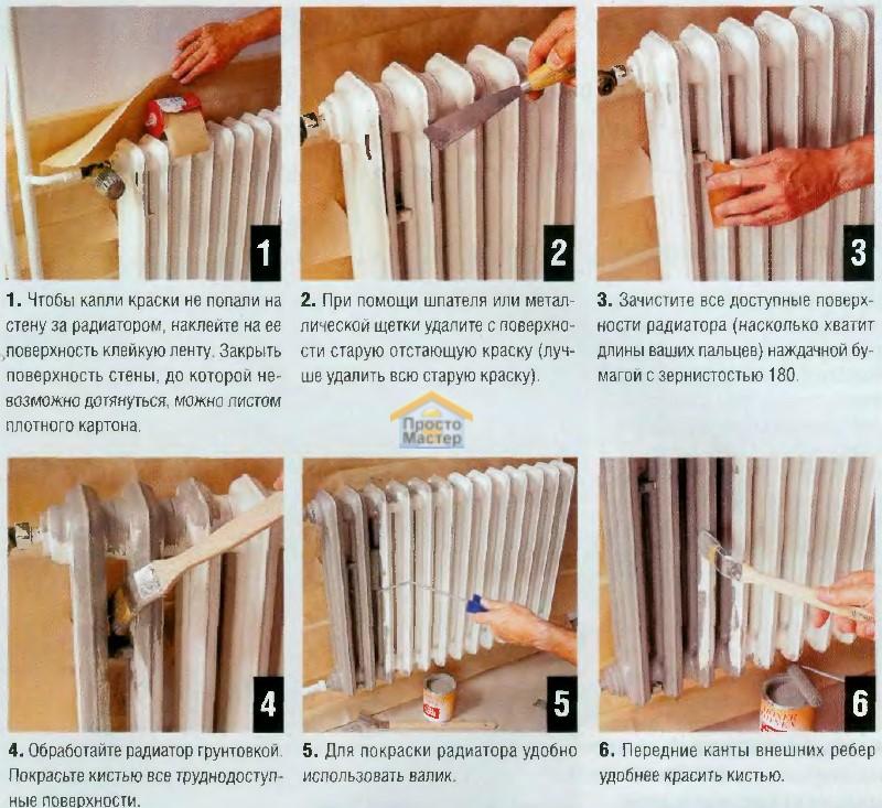Как покрасить чугунные батареи своими руками 651