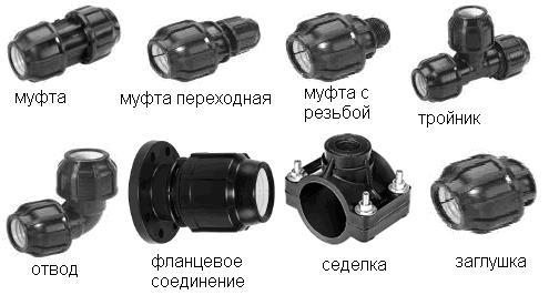 ПЭ фитинги: муфта, отвод, заглушка и др.