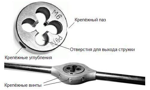 Инструмент для нарезки резбы