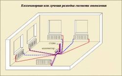 Коллекторная разводка системы отопления