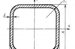 Схема трубы профильной квадратной