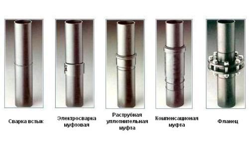 Методы стыковки труб