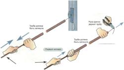 Правильный монтаж гофрированной трубы