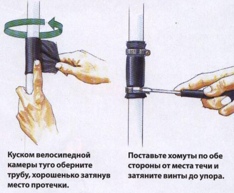 Акт залива квартиры водой образец