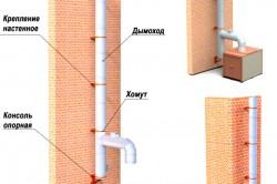 Несущие элементы дымовой башни