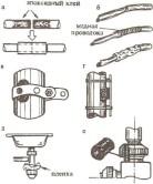 Обслуживание трубопроводов