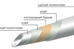 Схема полимерной трубы