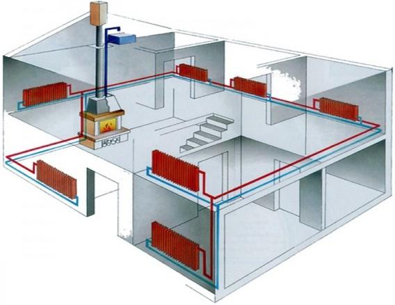 Схема отопления дома с применением полипропиленовых труб