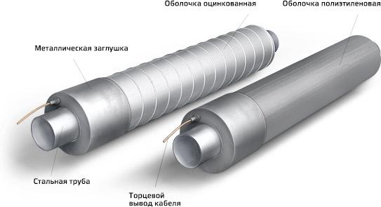 Пример крепления металлической заглушки