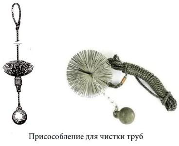 Приспособления для прочистки труб