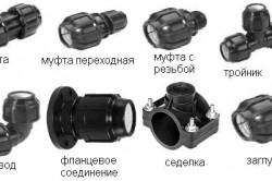 Разновидности фитингов для труб