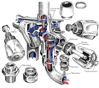 Схема устройства крана