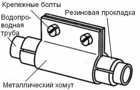 Схема крепления металлического