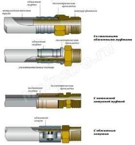 Схема обжима метллопластиковых труб