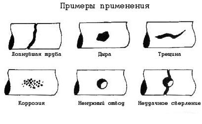 Схема примеров причин применения хомутов