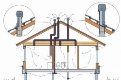 Схема расположения вытяжных труб в доме