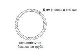 Схема сечения бесшовной трубы