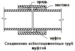 Схема соединения асбестцементных труб