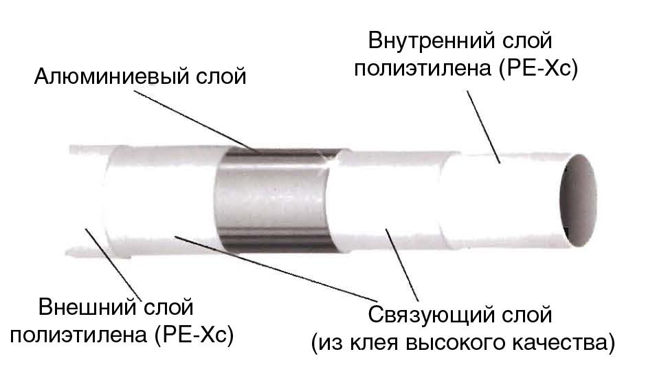 Монтаж Внутренних Канализационных Систем Инструкция