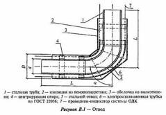 Схема трубы ППУ