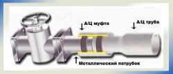 Соединение АЦ труб